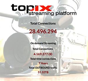 Numeri della Streaming Platform