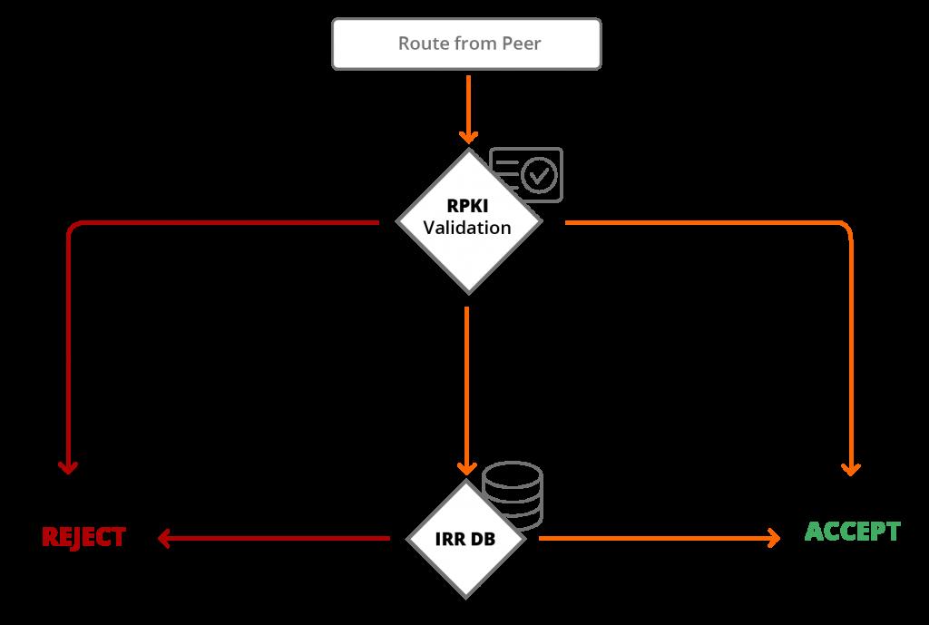 RouteServer_IMG
