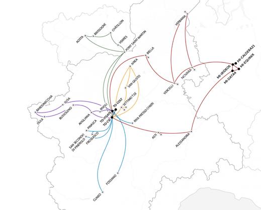 TOP-IX Network