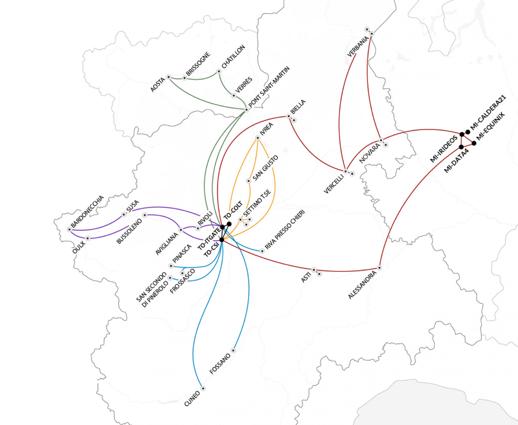 Schema di rete di TOP-IX